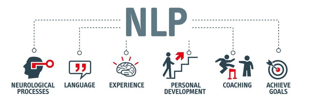 Banner NLP concept