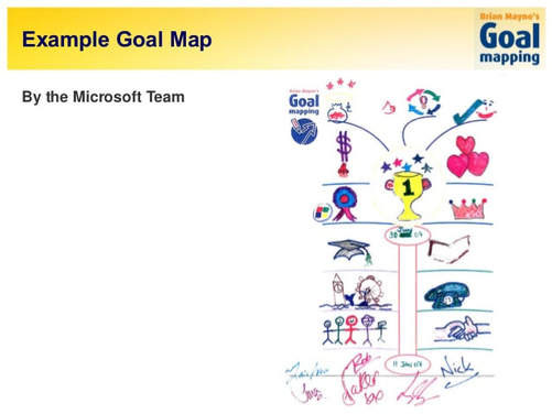 Benefits of Goal Mapping for Business